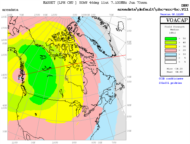 CBC North Signal Strength (Western & Artic)